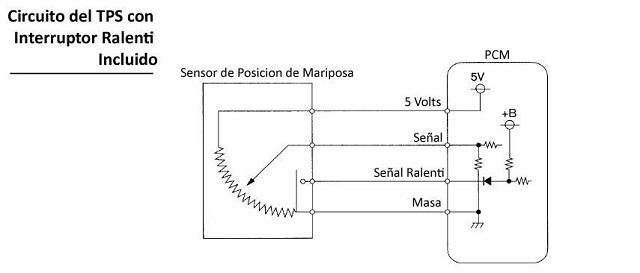 Voltaje del sensor maf
